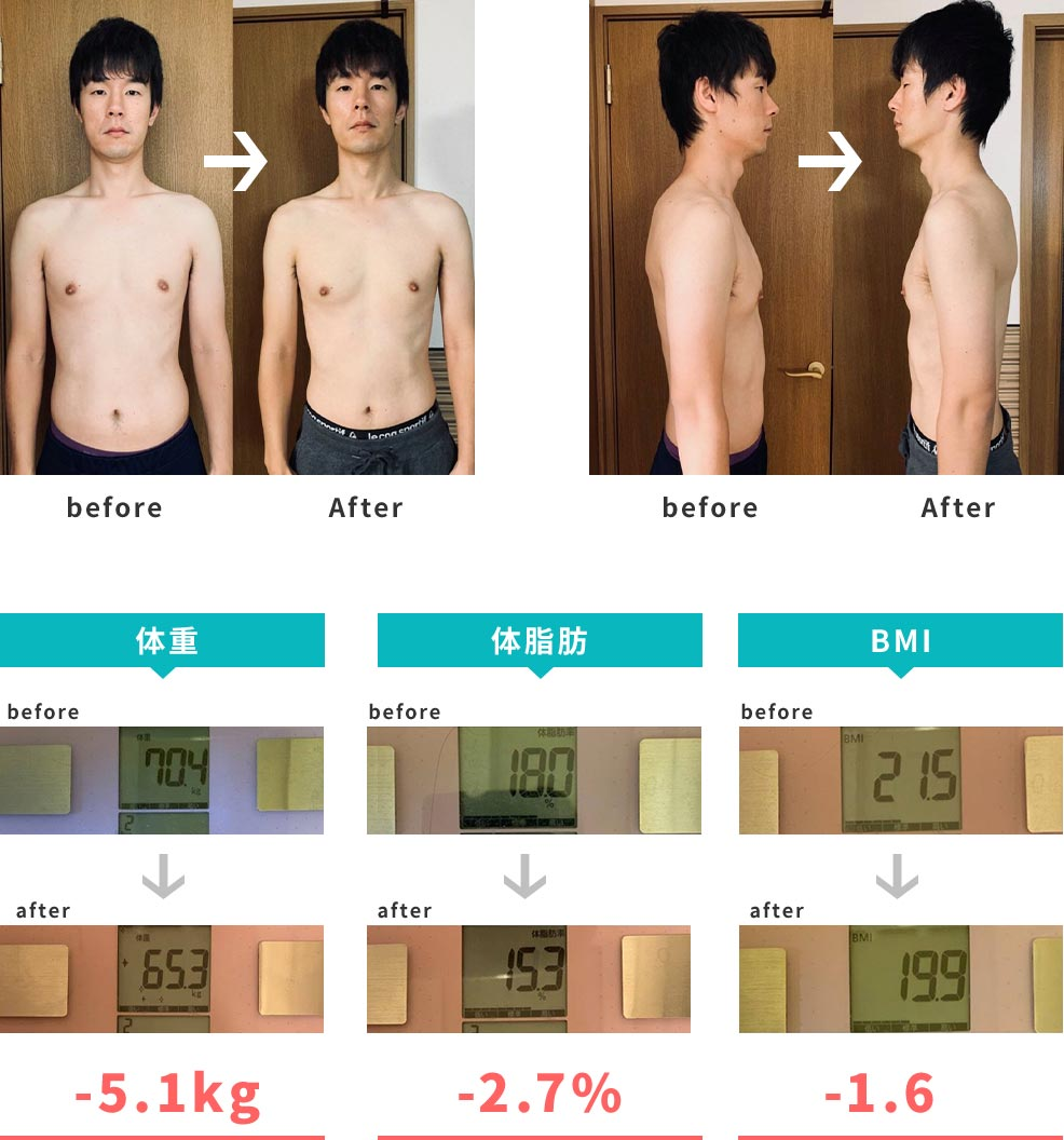 体験者のBefore/After